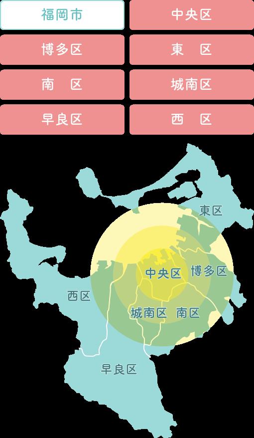 訪問対象エリア(福岡市:中央区、博多区、東区、南区、城南区、早良区、西区)